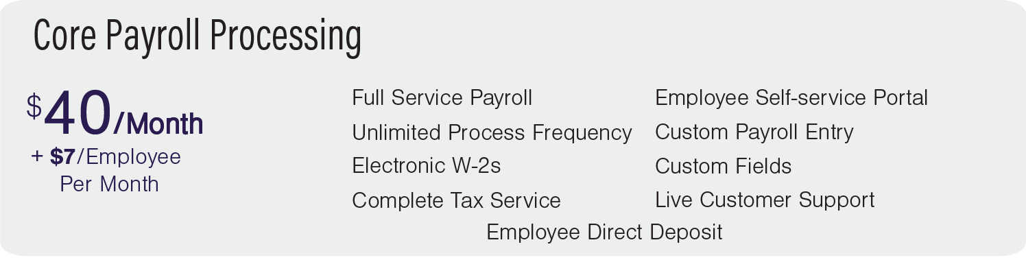 Small Business Payroll Processing Base Price